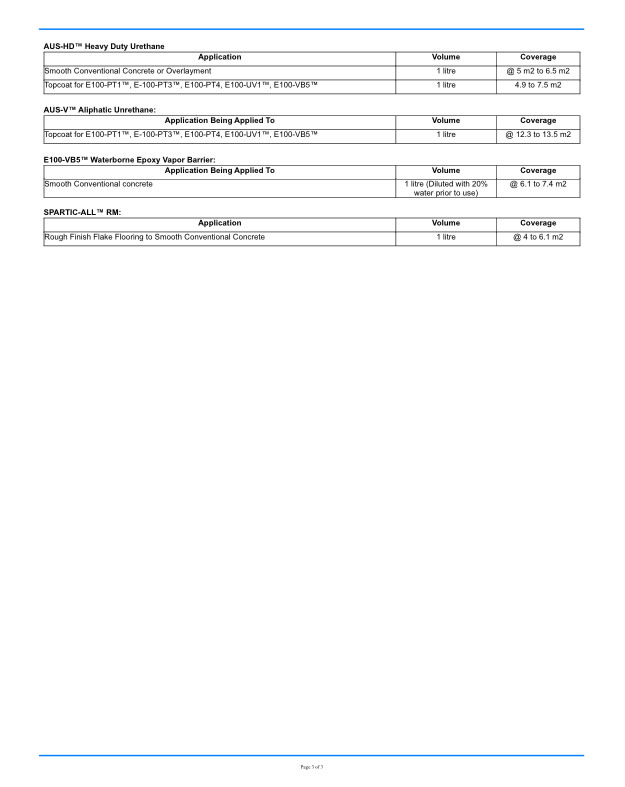 Metric Product Coverage p3